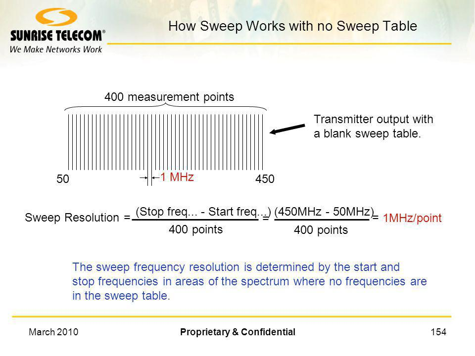 How Sweep Works with no Sweep Table