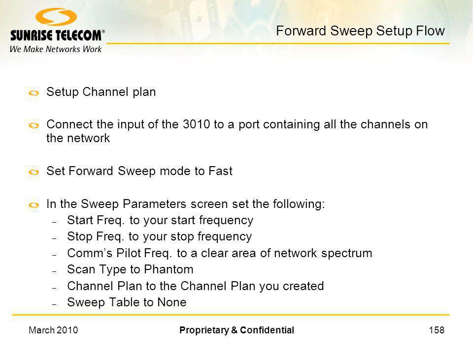 Forward Sweep Setup Flow