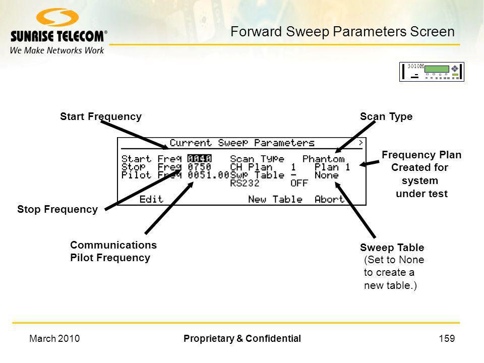 Forward Sweep Parameters Screen