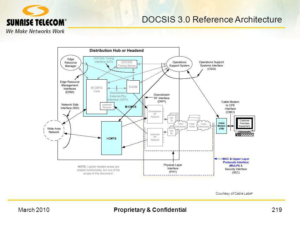 DOCSIS 3.0 Reference Architecture