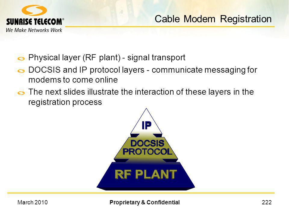 Cable Modem Registration