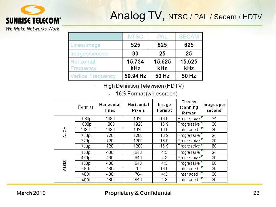 Analog TV, NTSC / PAL / Secam / HDTV