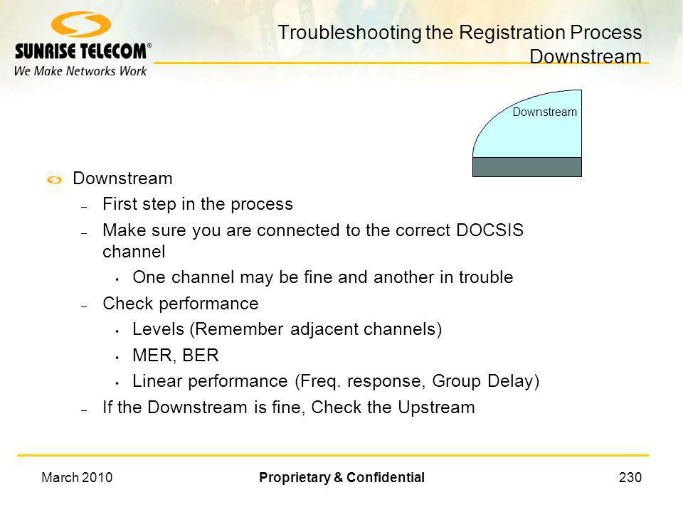 Troubleshooting the Registration Process Downstream