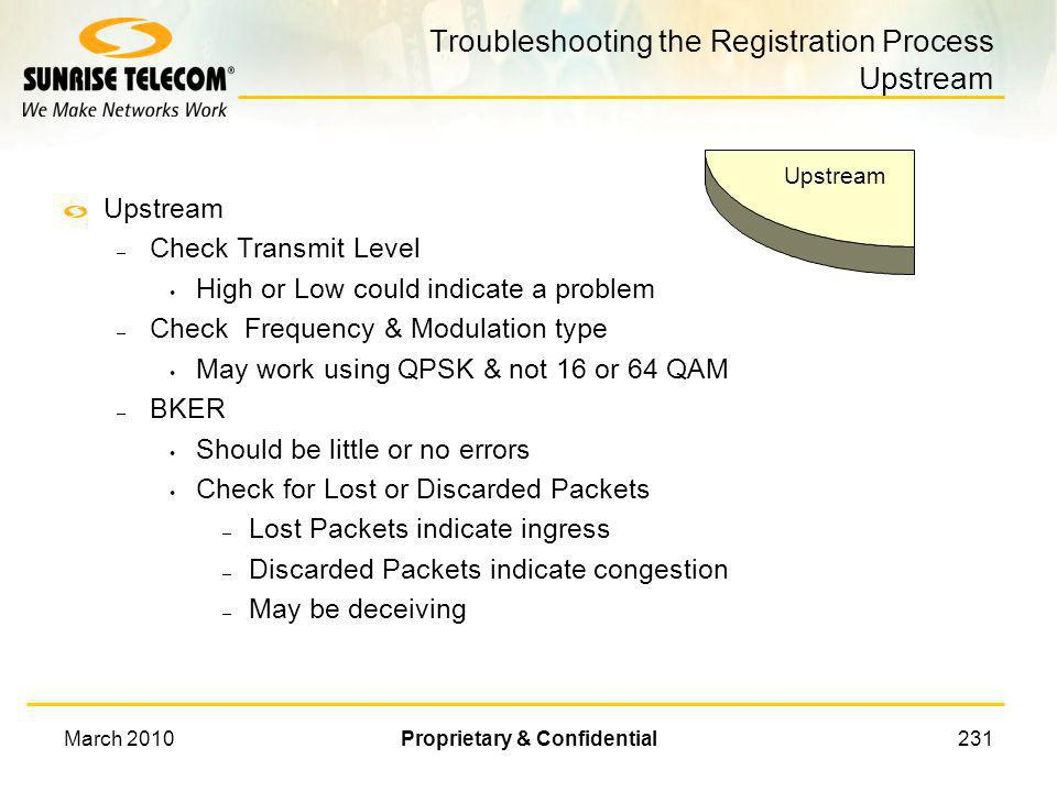 Troubleshooting the Registration Process Upstream