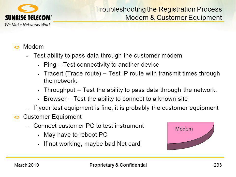Troubleshooting the Registration Process Modem & Customer Equipment