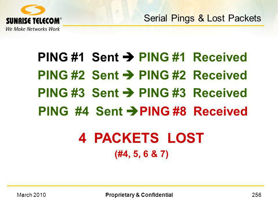 Serial Pings & Lost Packets