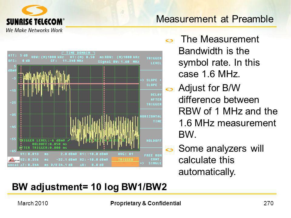Measurement at Preamble