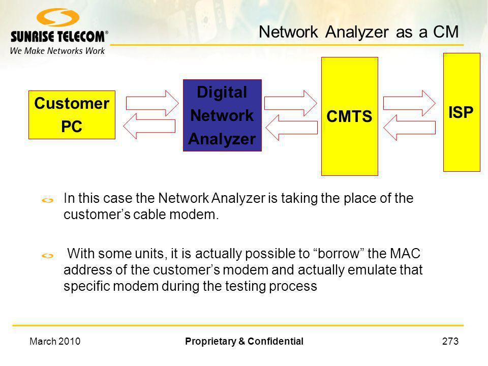 Network Analyzer as a CM