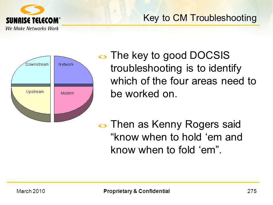 Key to CM Troubleshooting
