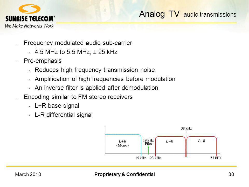 Analog TV audio transmissions