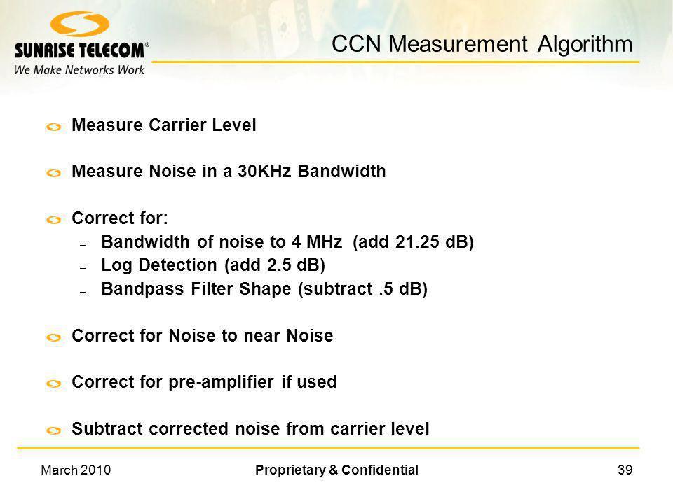 CCN Measurement Algorithm