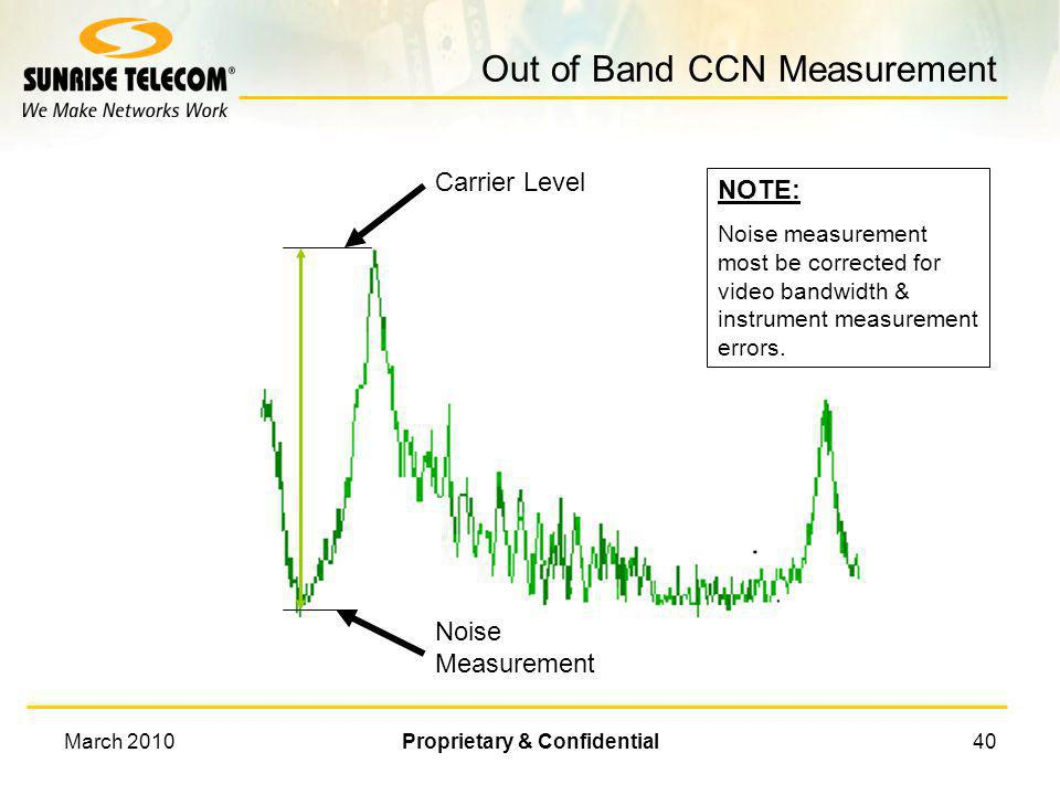 Out of Band CCN Measurement