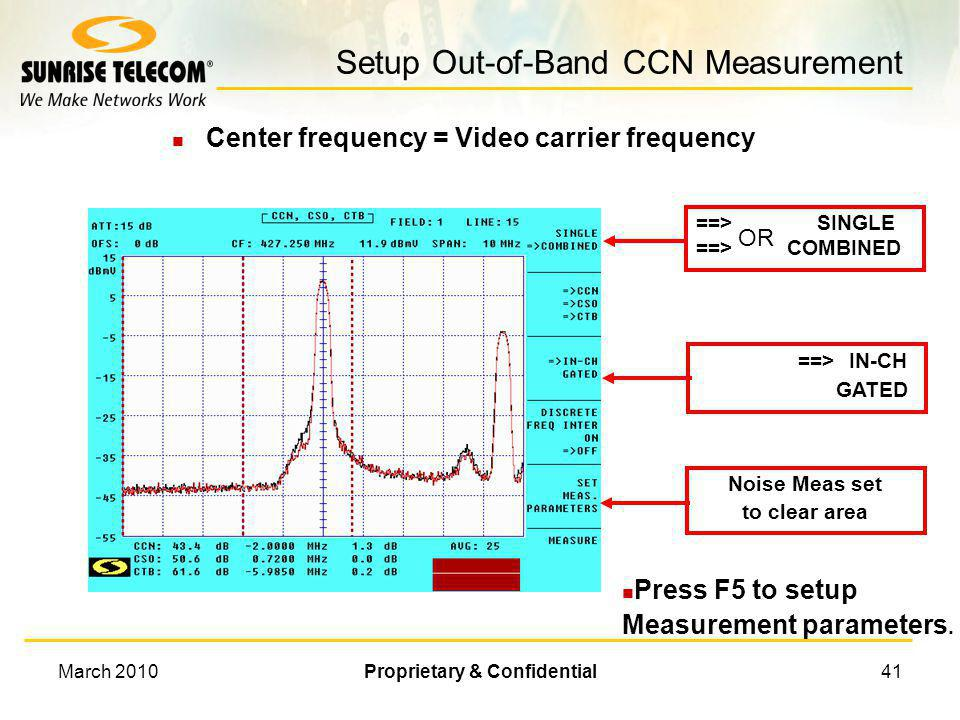 Setup Out-of-Band CCN Measurement