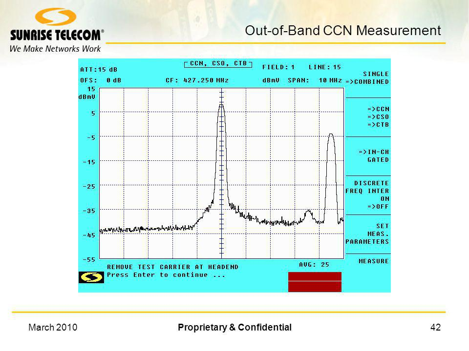Out-of-Band CCN Measurement
