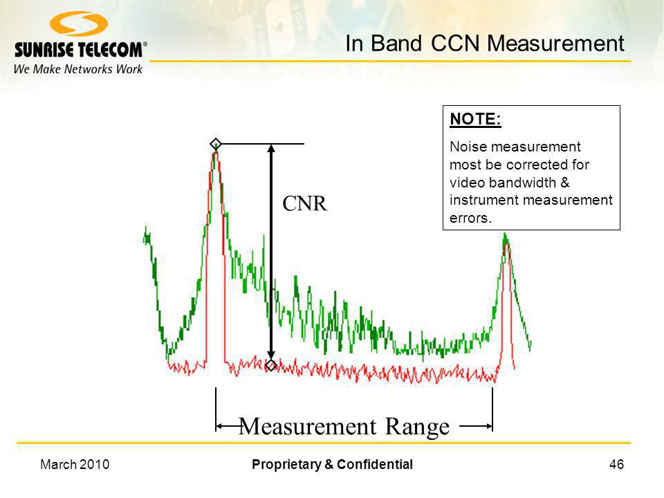 In Band CCN Measurement