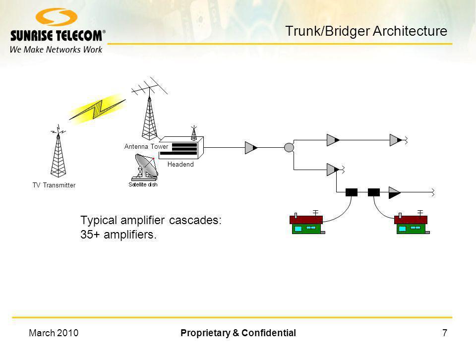 Trunk/Bridger Architecture