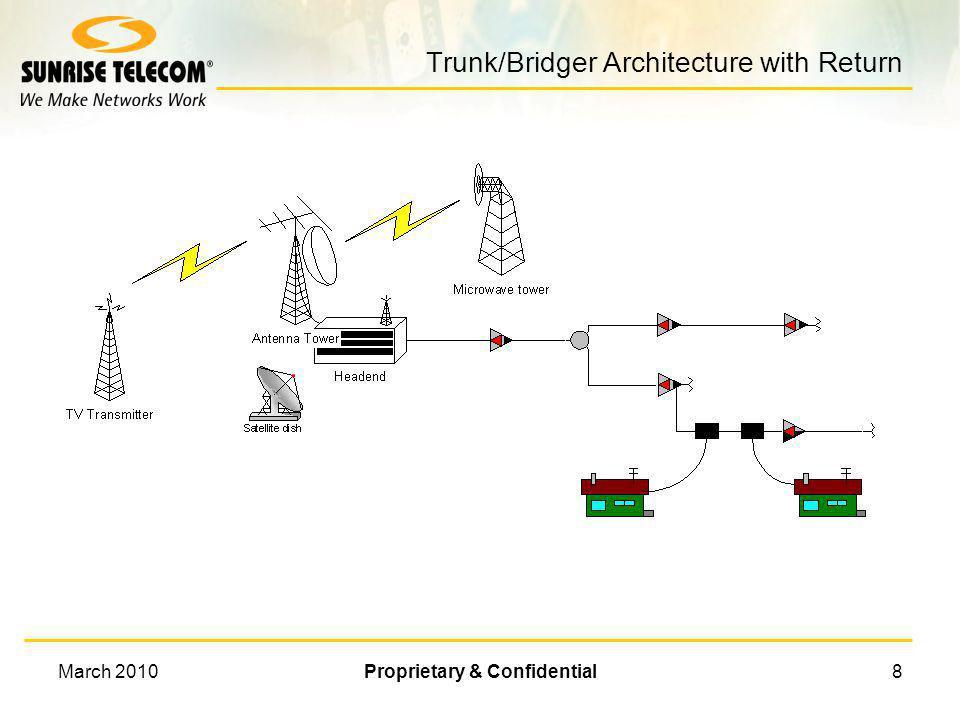 Trunk/Bridger Architecture with Return