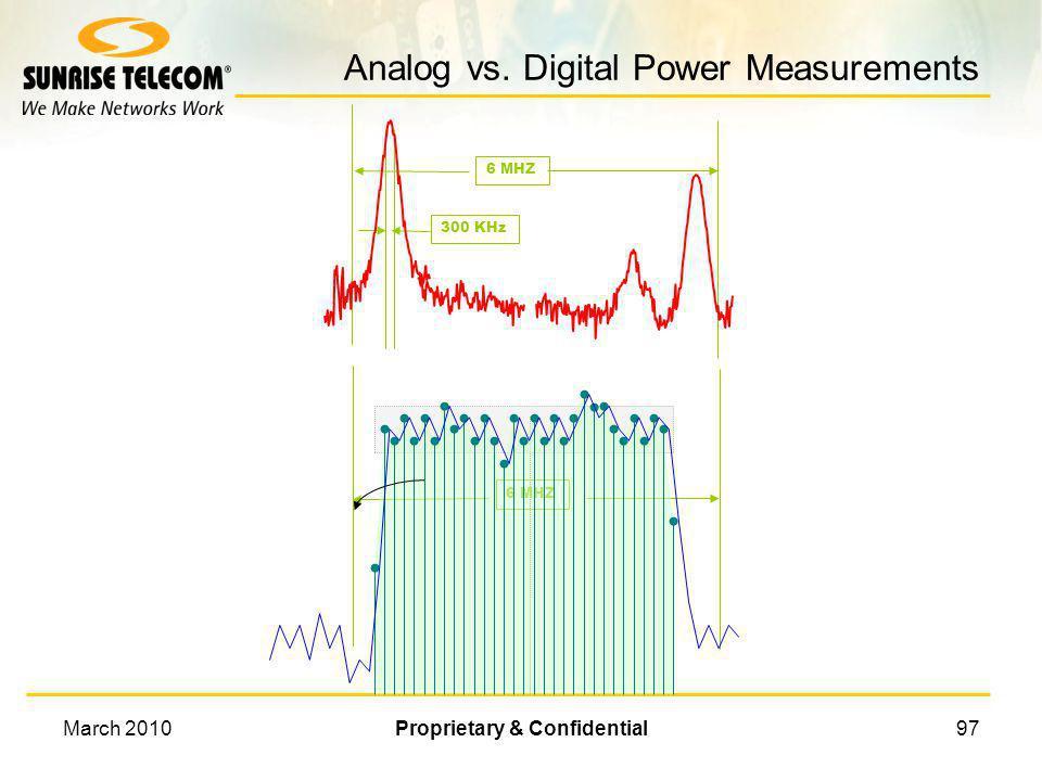 Analog vs. Digital Power Measurements