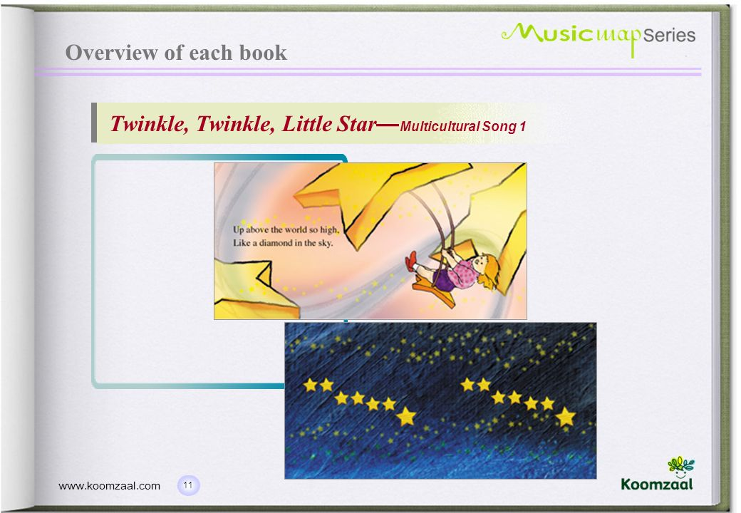Overview of each book Twinkle, Twinkle, Little Star—Multicultural Song 1