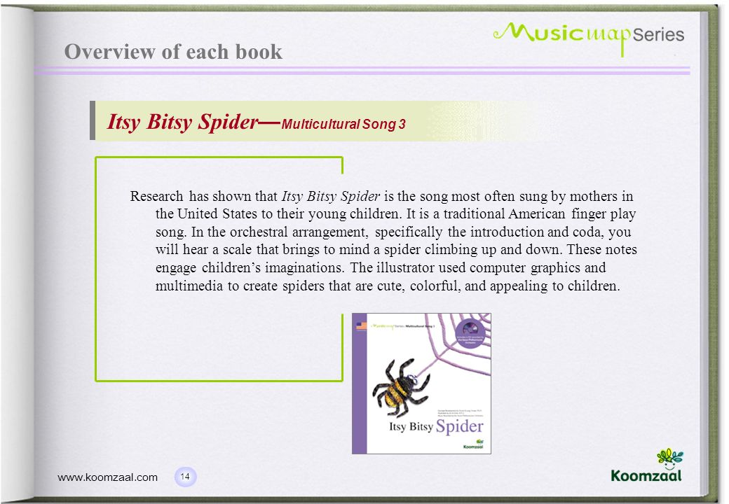 Itsy Bitsy Spider—Multicultural Song 3