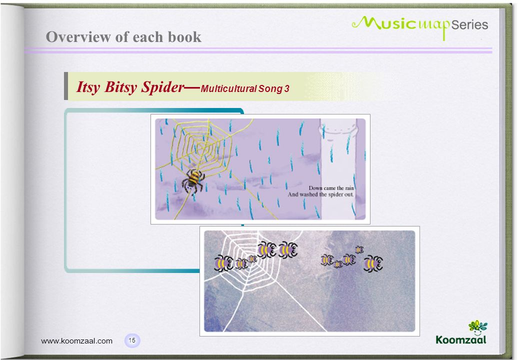 Overview of each book Itsy Bitsy Spider—Multicultural Song 3