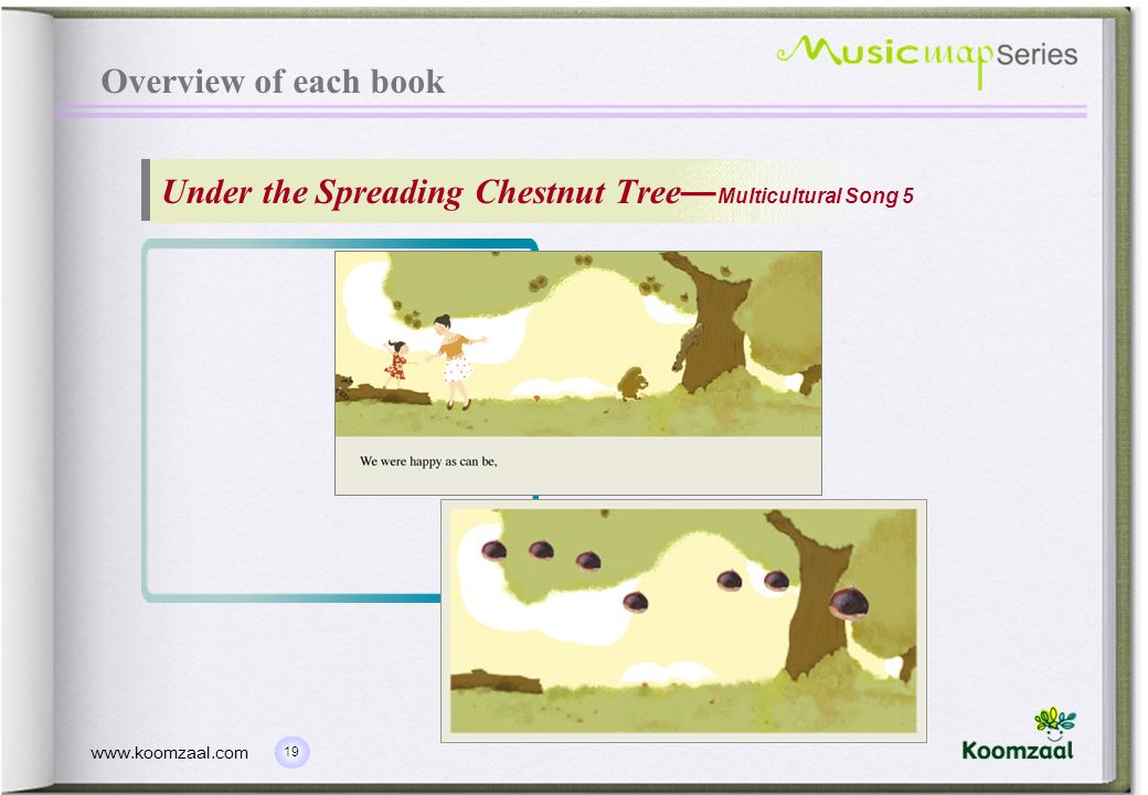 Overview of each book Under the Spreading Chestnut Tree—Multicultural Song 5