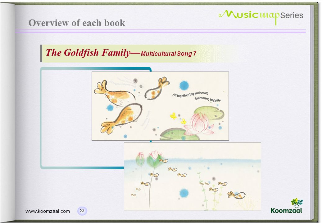 Overview of each book The Goldfish Family—Multicultural Song 7