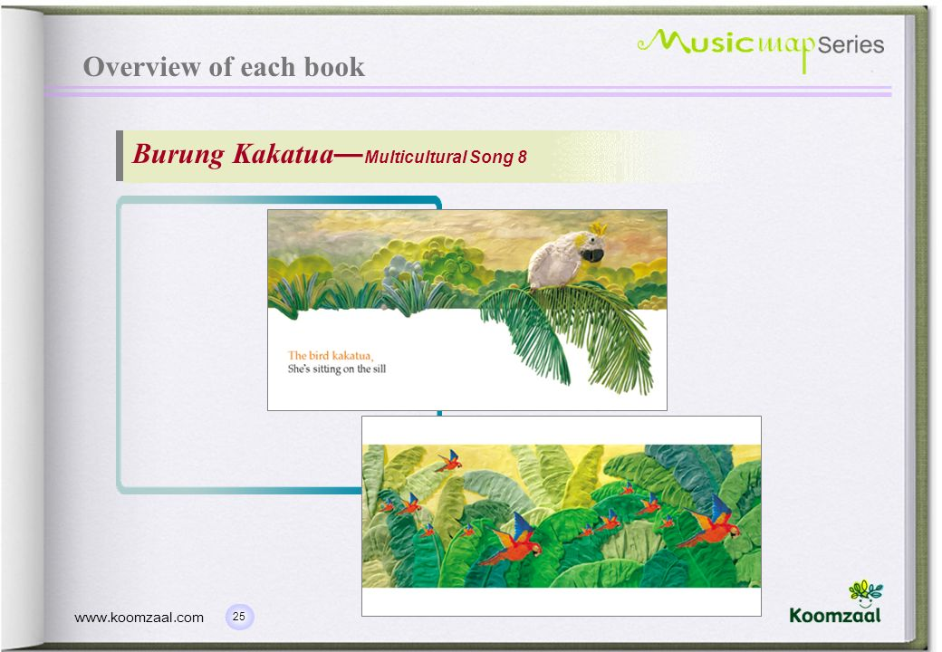 Overview of each book Burung Kakatua—Multicultural Song 8