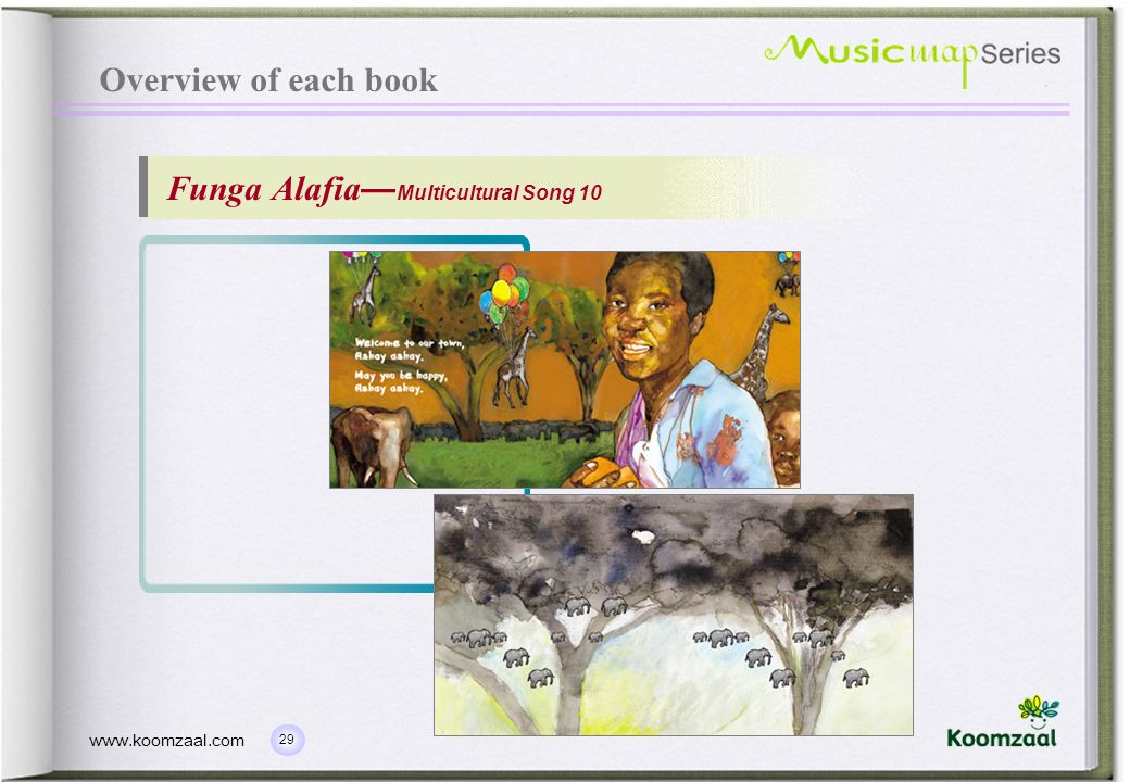Overview of each book Funga Alafia—Multicultural Song 10