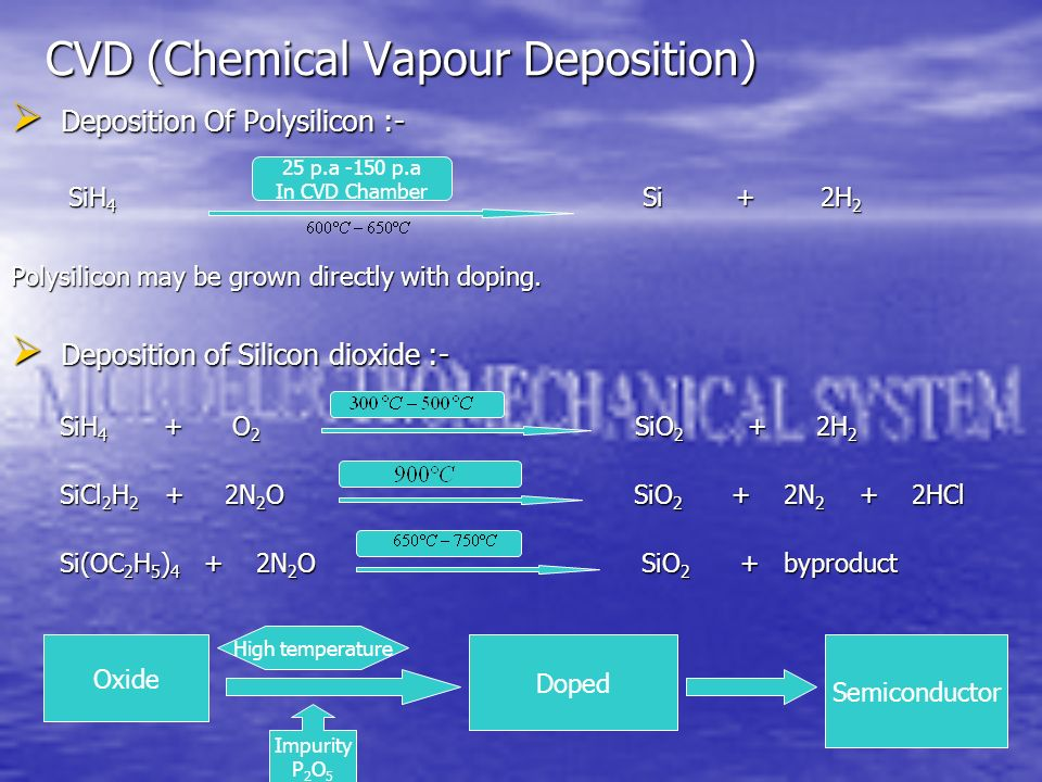 CVD (Chemical Vapour Deposition)