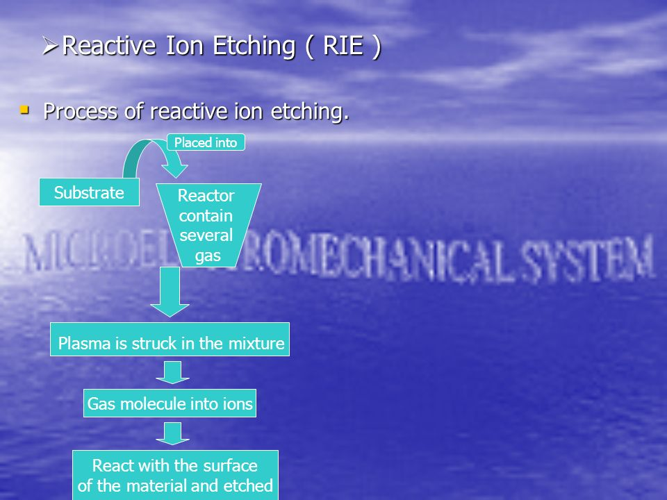 Reactive Ion Etching ( RIE )