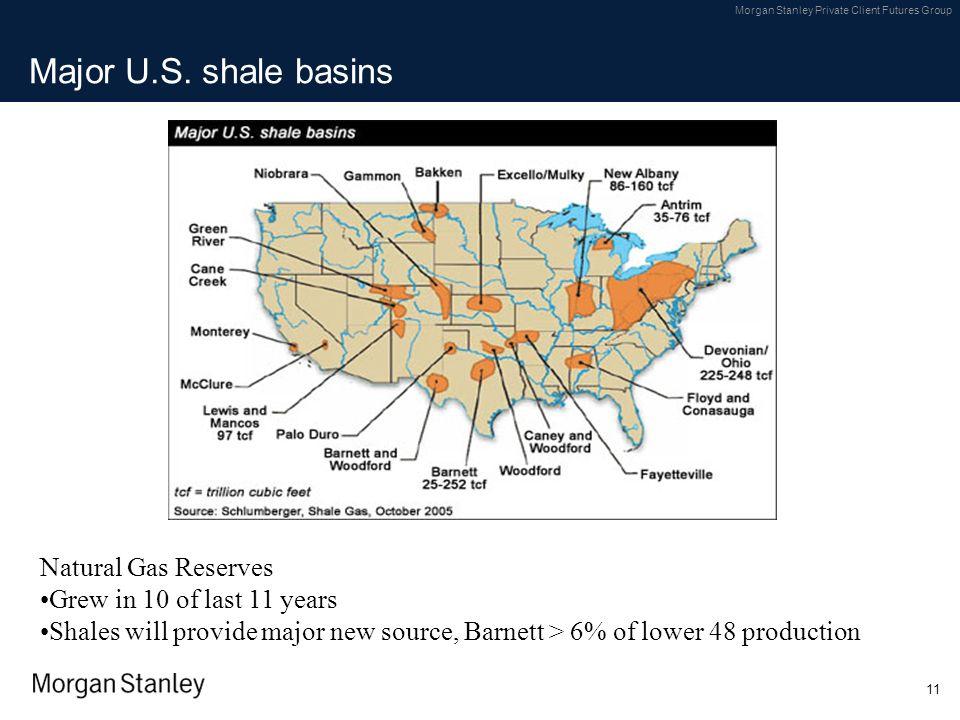 Major U.S. shale basins Natural Gas Reserves