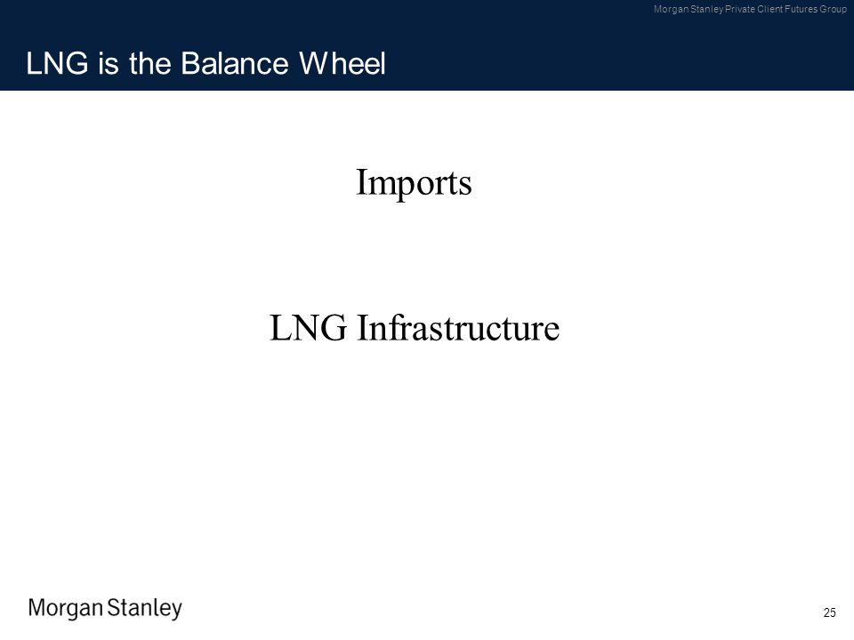 LNG is the Balance Wheel