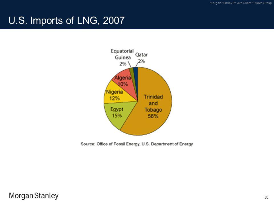 U.S. Imports of LNG, 2007