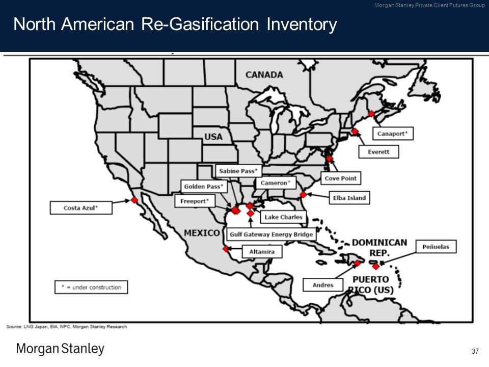 North American Re-Gasification Inventory