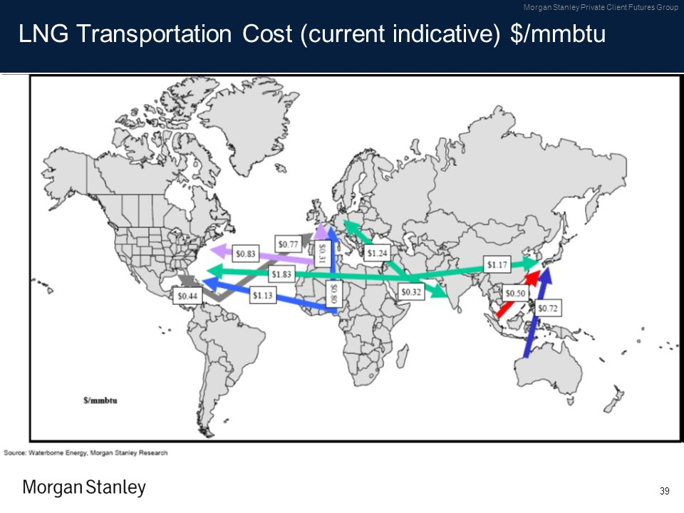 LNG Transportation Cost (current indicative) $/mmbtu