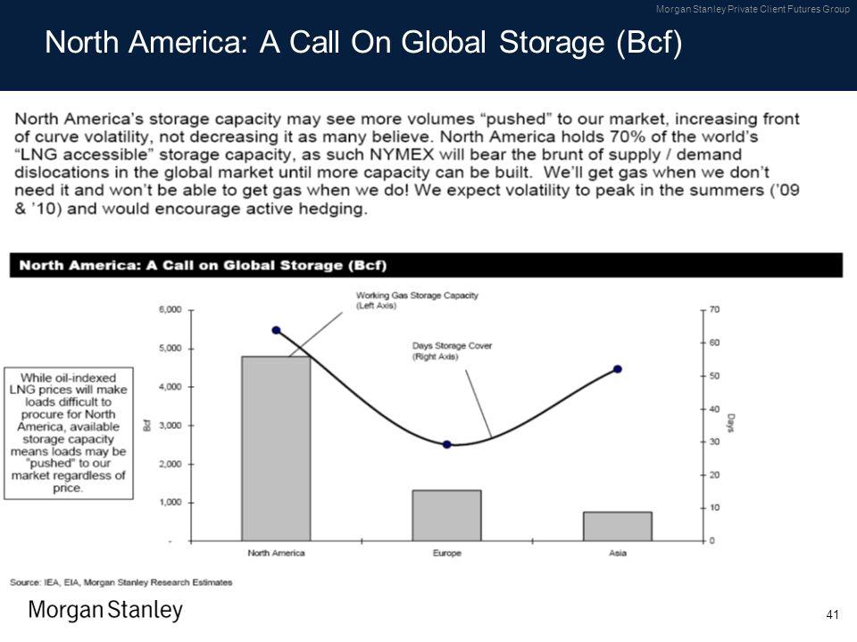 North America: A Call On Global Storage (Bcf)