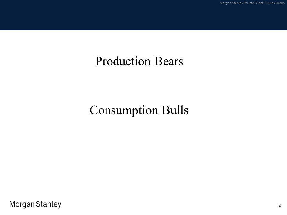 Production Bears Consumption Bulls