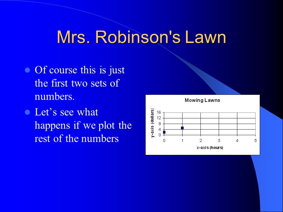 Mrs. Robinson s Lawn Of course this is just the first two sets of numbers.