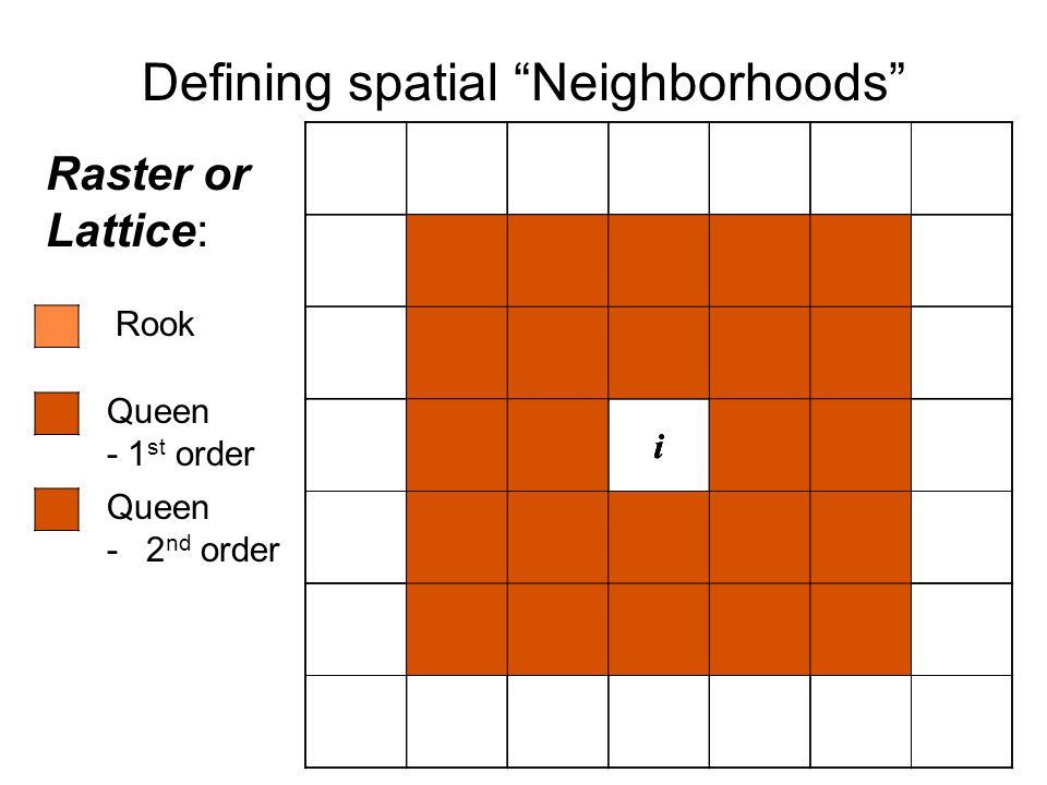 Defining spatial Neighborhoods