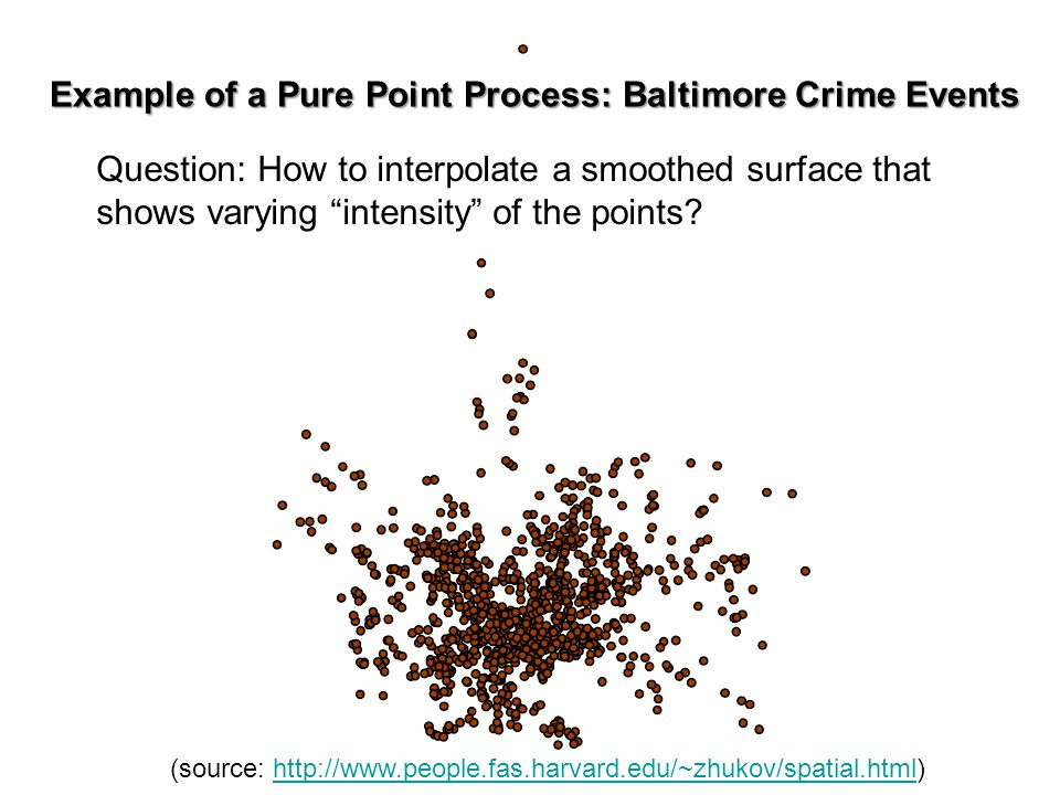 Example of a Pure Point Process: Baltimore Crime Events