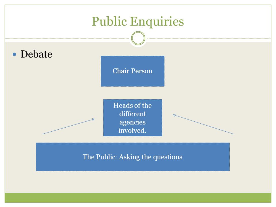 Public Enquiries Debate Chair Person