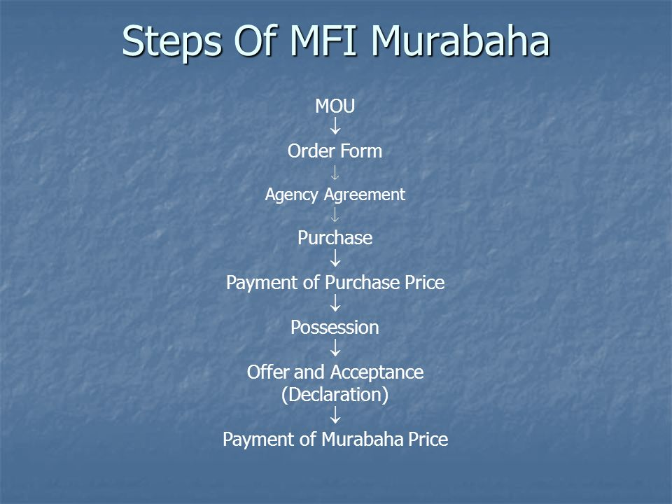 Steps Of MFI Murabaha MOU  Order Form Purchase