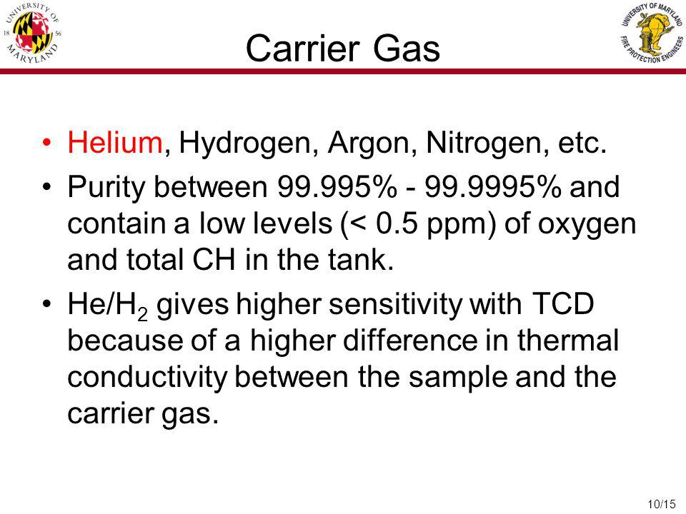 Carrier Gas Helium, Hydrogen, Argon, Nitrogen, etc.