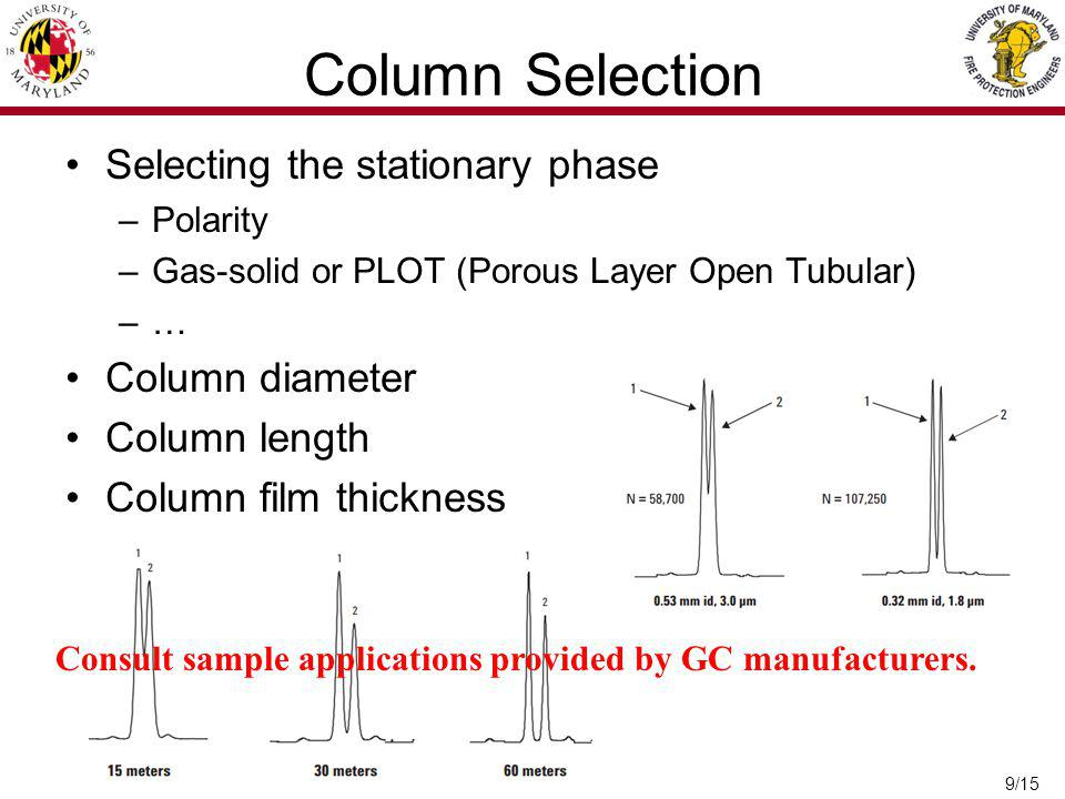 Column Selection Selecting the stationary phase Column diameter