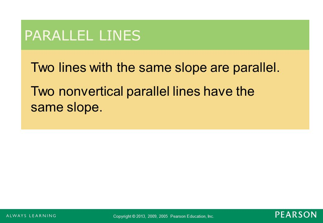 PARALLEL LINES Two lines with the same slope are parallel.