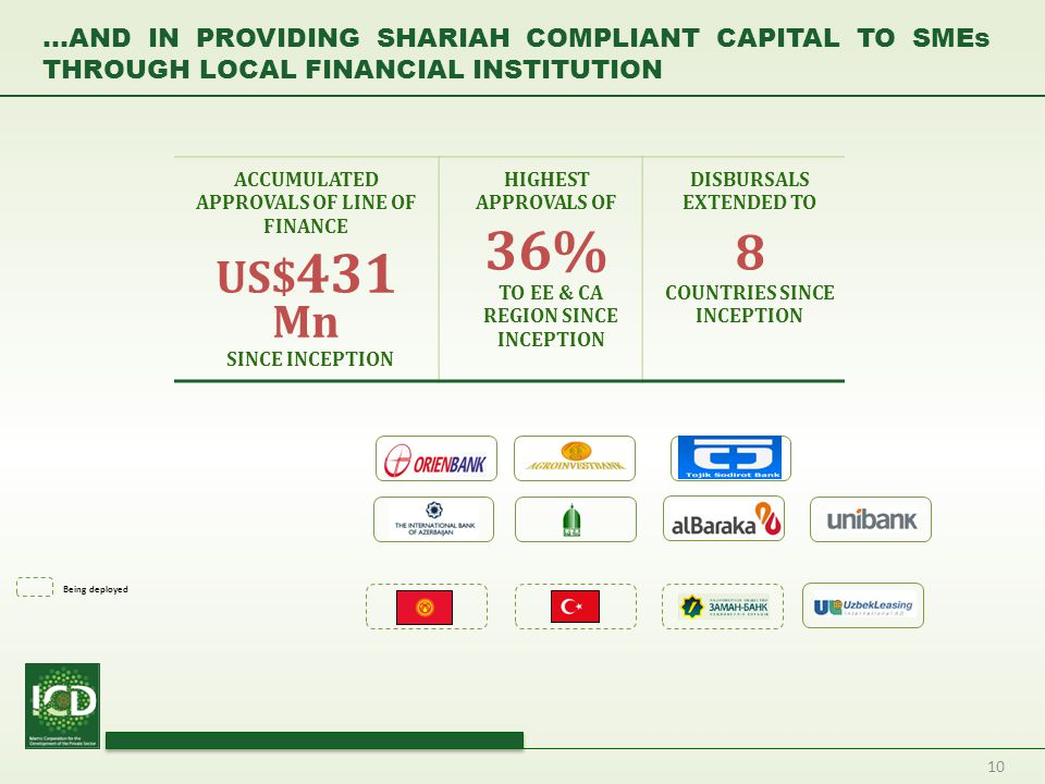 …AND IN PROVIDING SHARIAH COMPLIANT CAPITAL TO SMEs THROUGH LOCAL FINANCIAL INSTITUTION