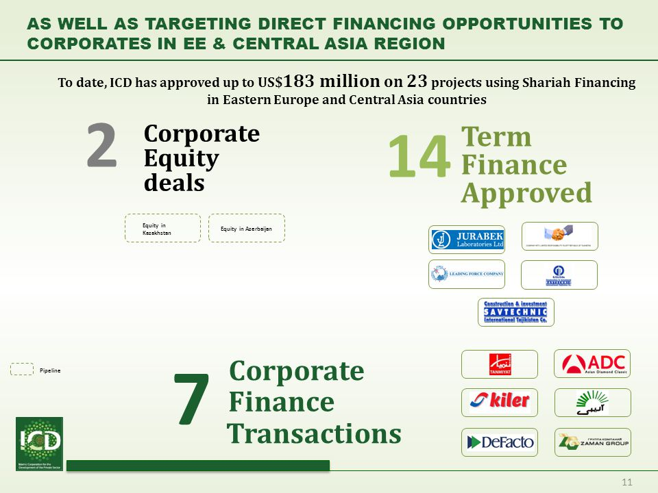 7 2 14 Term Finance Approved Corporate Finance Transactions