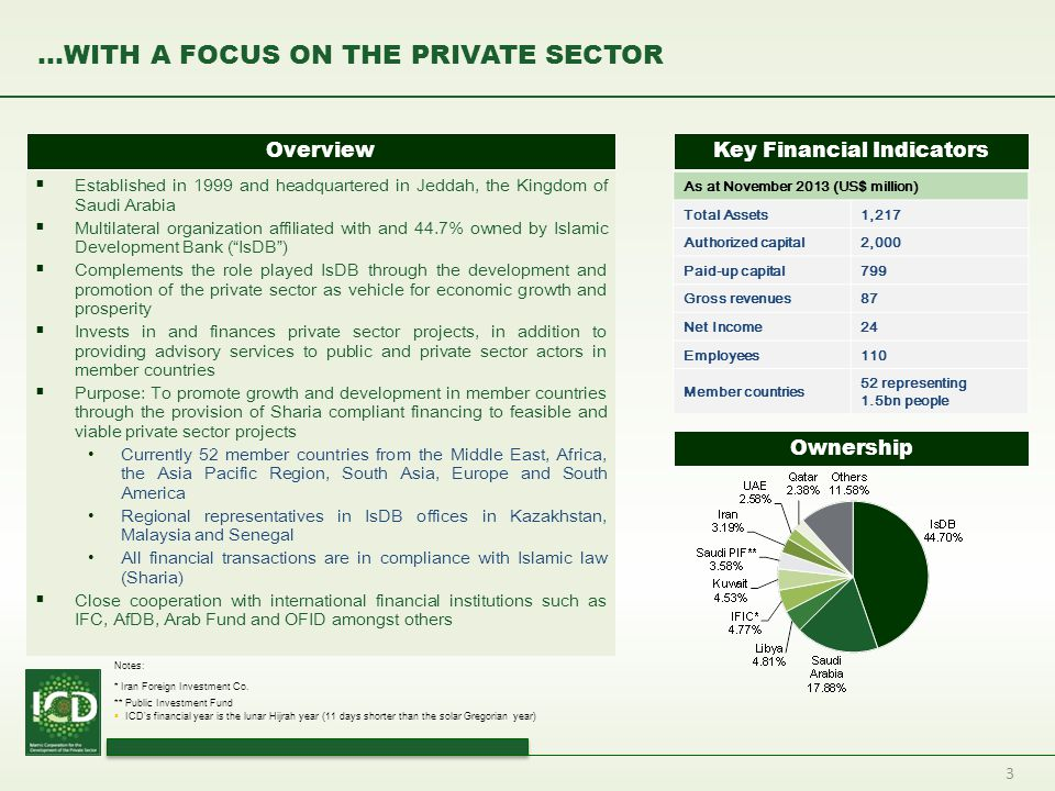 …WITH A FOCUS ON THE PRIVATE SECTOR