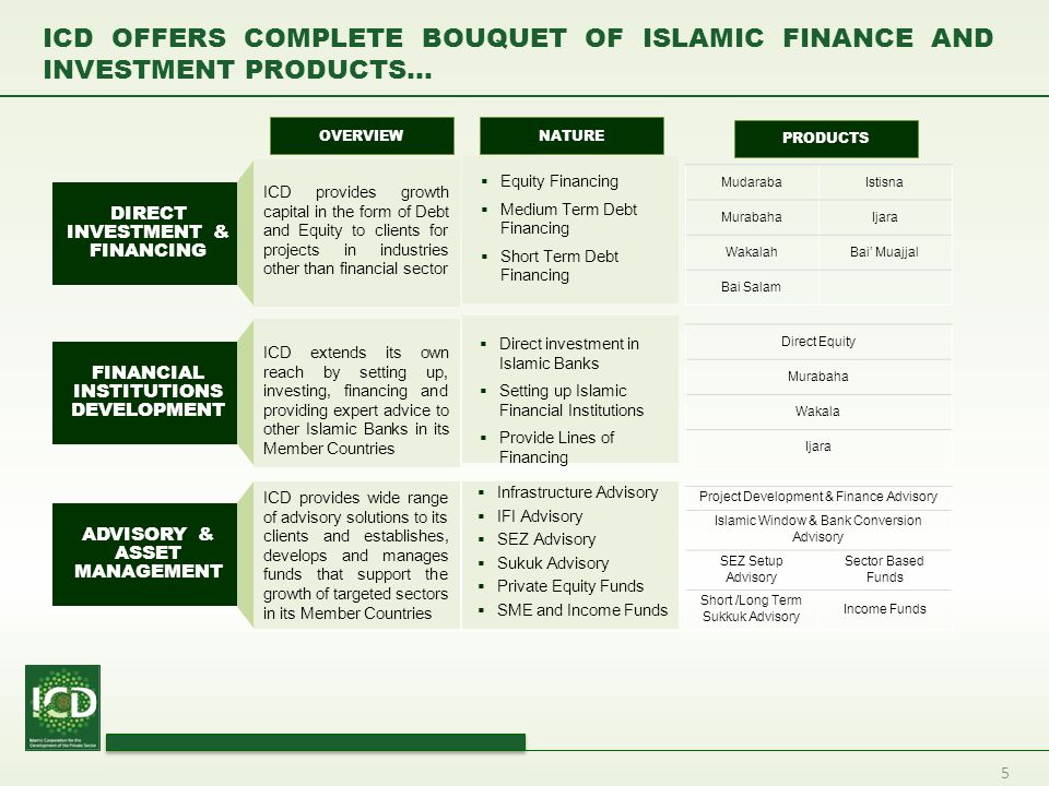 ICD Offers Complete Bouquet of Islamic Finance and Investment Products…